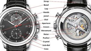 Read more about the article Schematic Diagram of The Watch