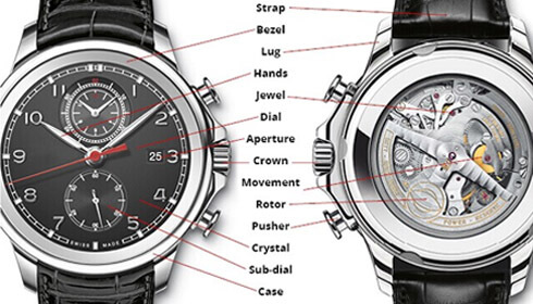 schematic diagram of the watch